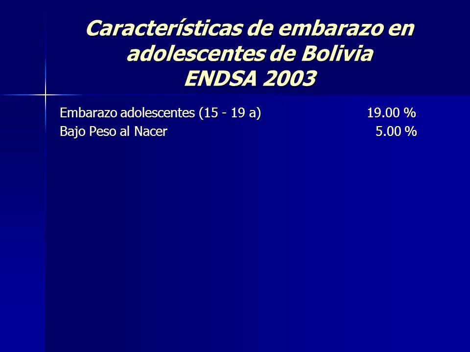 Características de embarazo en adolescentes de Bolivia ENDSA 2003