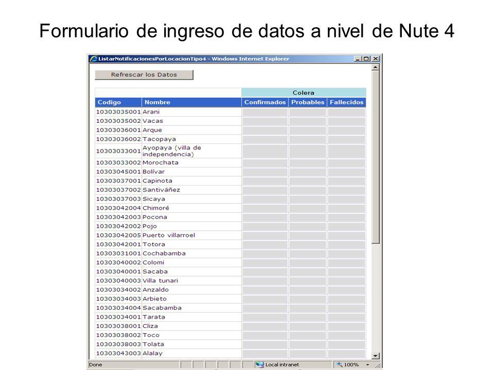 Formulario de ingreso de datos a nivel de Nute 4