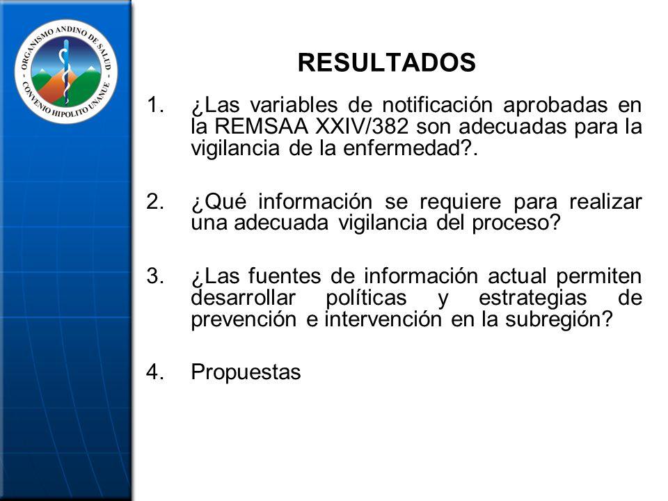 RESULTADOS ¿Las variables de notificación aprobadas en la REMSAA XXIV/382 son adecuadas para la vigilancia de la enfermedad .