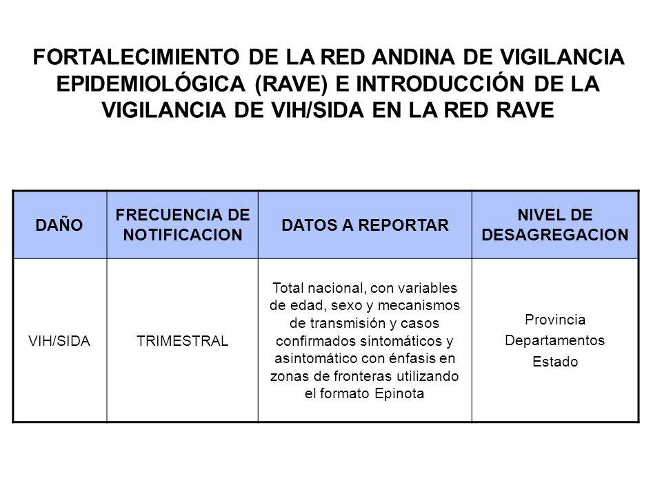 FRECUENCIA DE NOTIFICACION NIVEL DE DESAGREGACION
