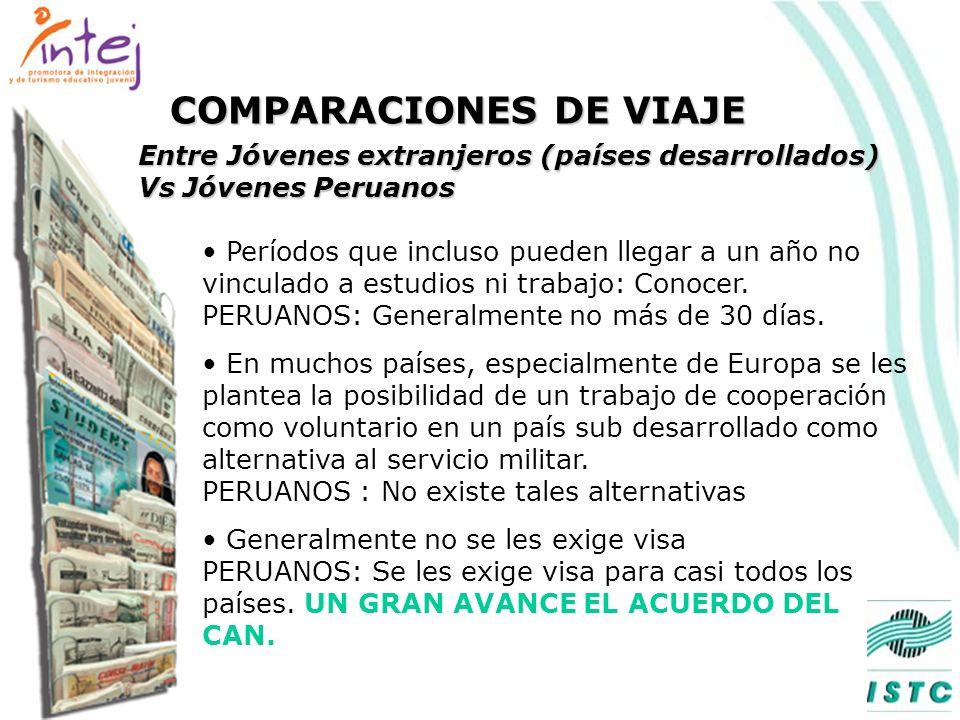 COMPARACIONES DE VIAJE