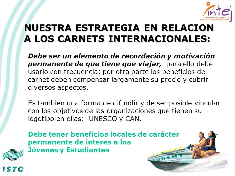 NUESTRA ESTRATEGIA EN RELACION A LOS CARNETS INTERNACIONALES: