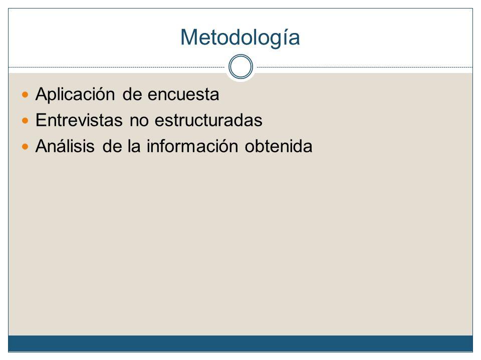 Metodología Aplicación de encuesta Entrevistas no estructuradas