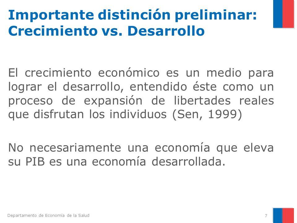 Importante distinción preliminar: Crecimiento vs. Desarrollo