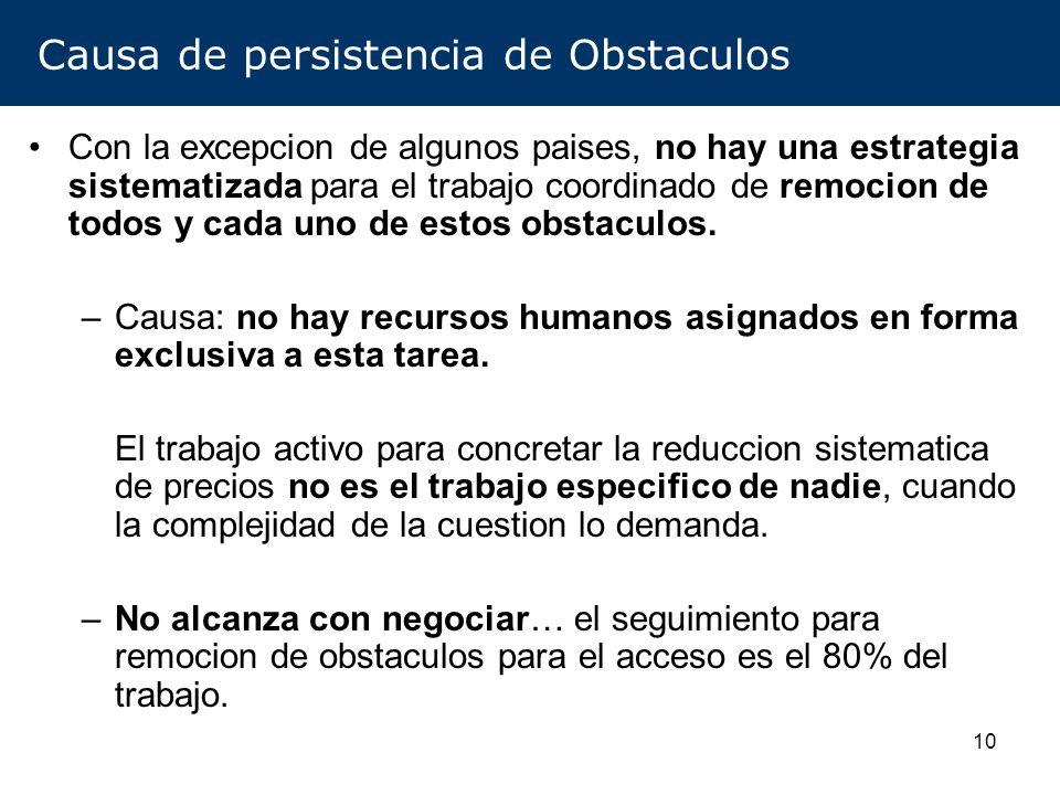 Causa de persistencia de Obstaculos