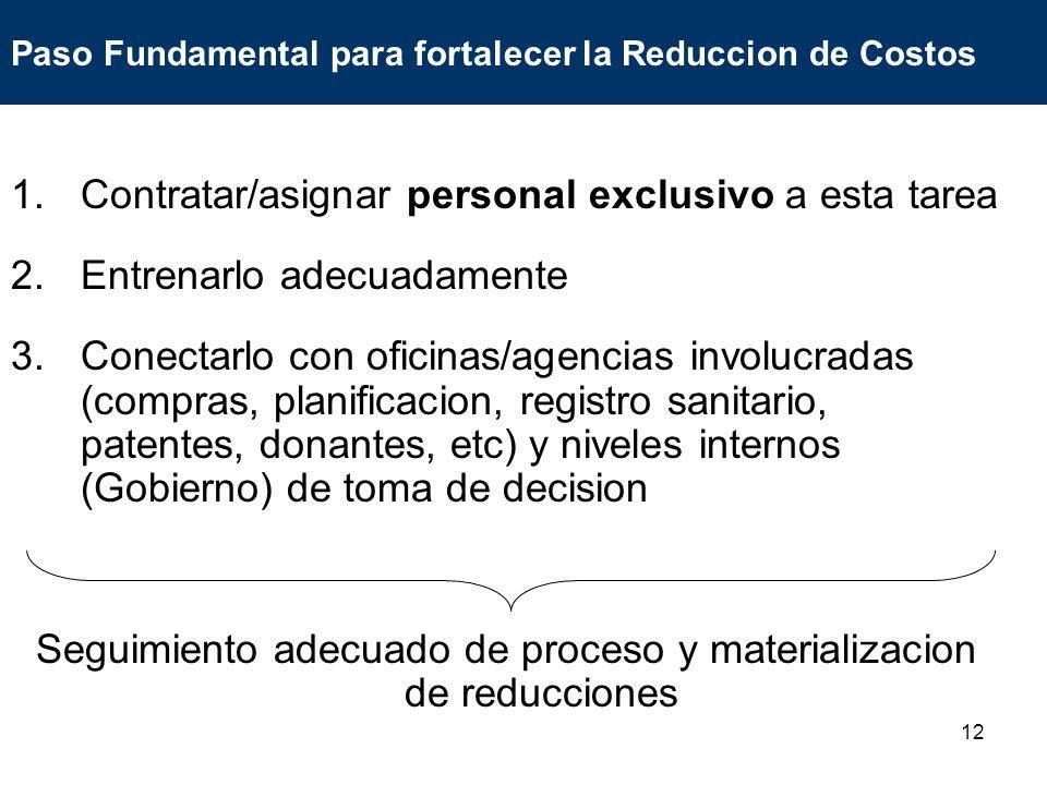Paso Fundamental para fortalecer la Reduccion de Costos