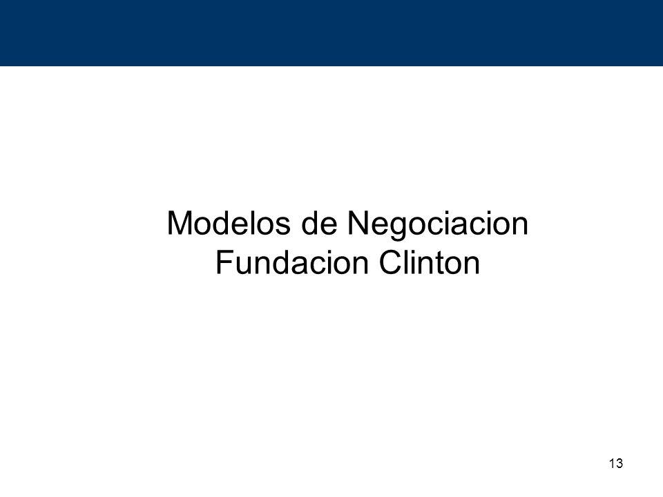 Modelos de Negociacion Fundacion Clinton