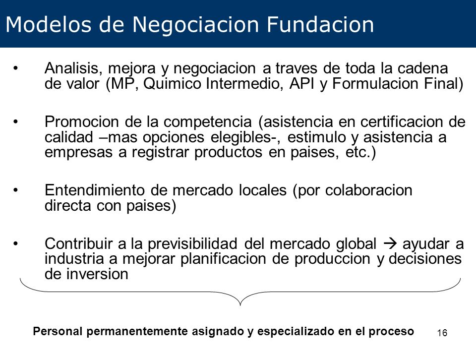 Modelos de Negociacion Fundacion