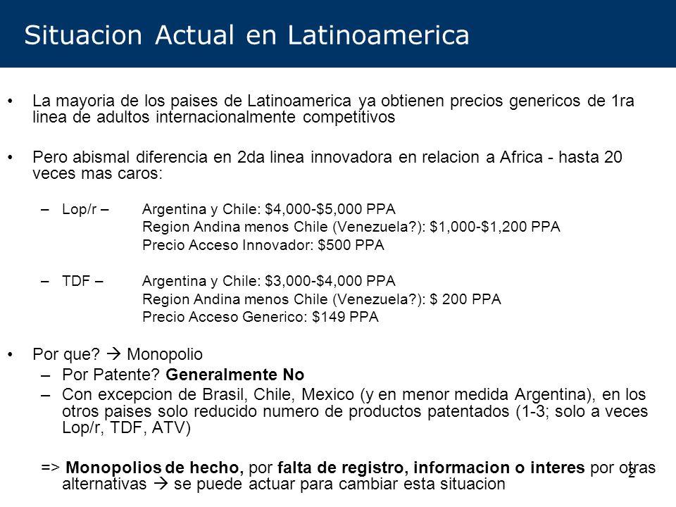 Situacion Actual en Latinoamerica