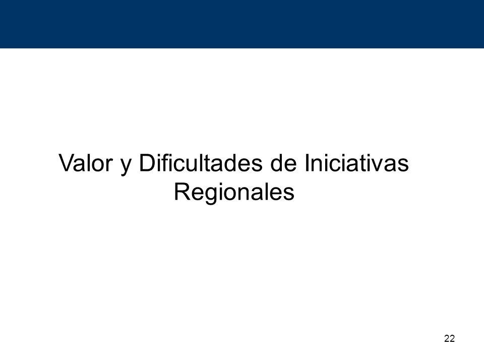 Valor y Dificultades de Iniciativas Regionales
