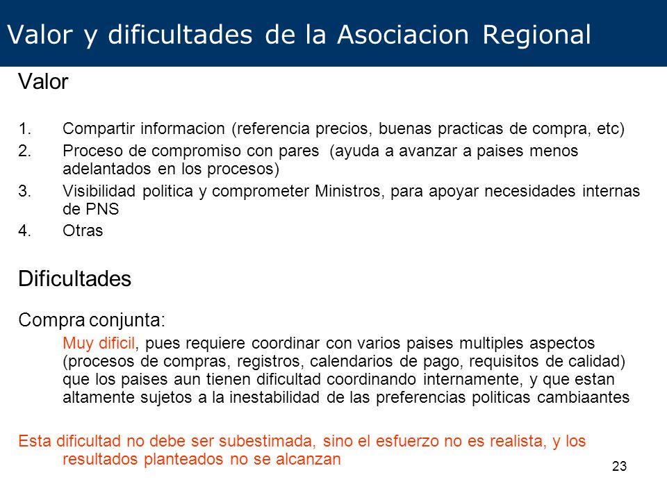 Valor y dificultades de la Asociacion Regional