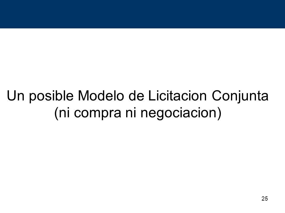 Un posible Modelo de Licitacion Conjunta (ni compra ni negociacion)