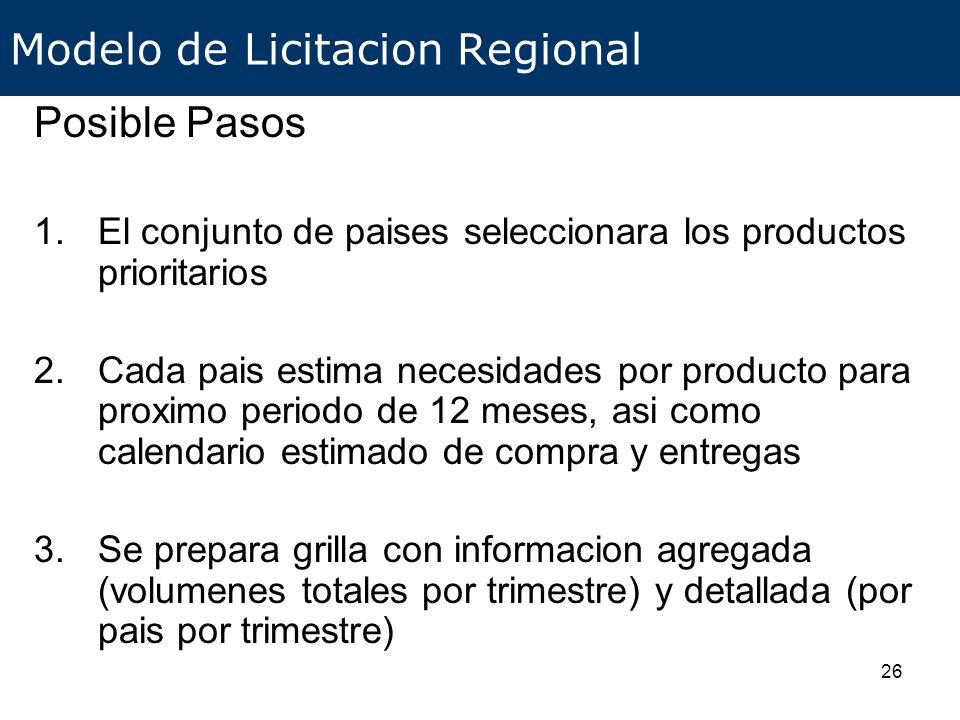 Modelo de Licitacion Regional