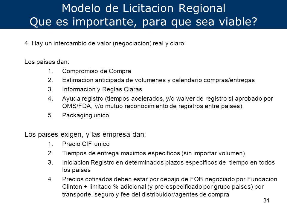 Modelo de Licitacion Regional Que es importante, para que sea viable