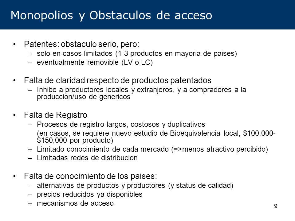 Monopolios y Obstaculos de acceso