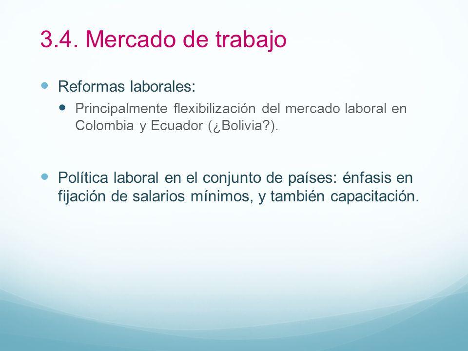 3.4. Mercado de trabajo Reformas laborales: