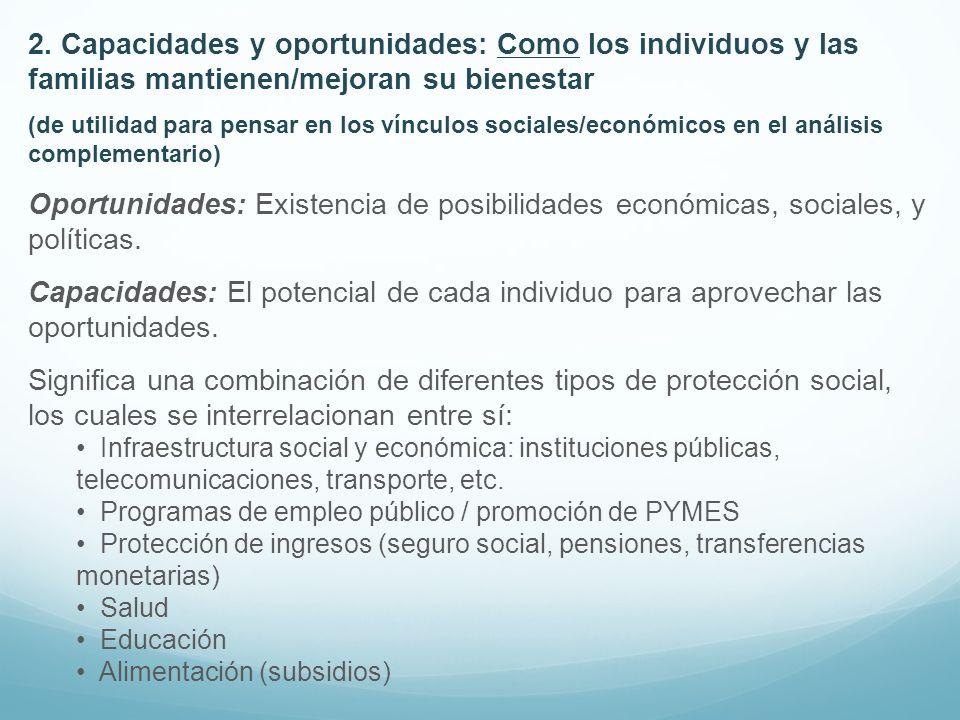 2. Capacidades y oportunidades: Como los individuos y las familias mantienen/mejoran su bienestar