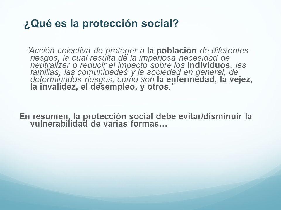 ¿Qué es la protección social