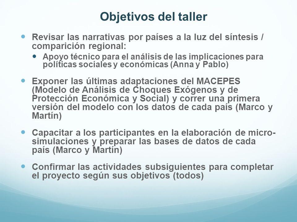 Objetivos del taller Revisar las narrativas por países a la luz del síntesis / comparición regional: