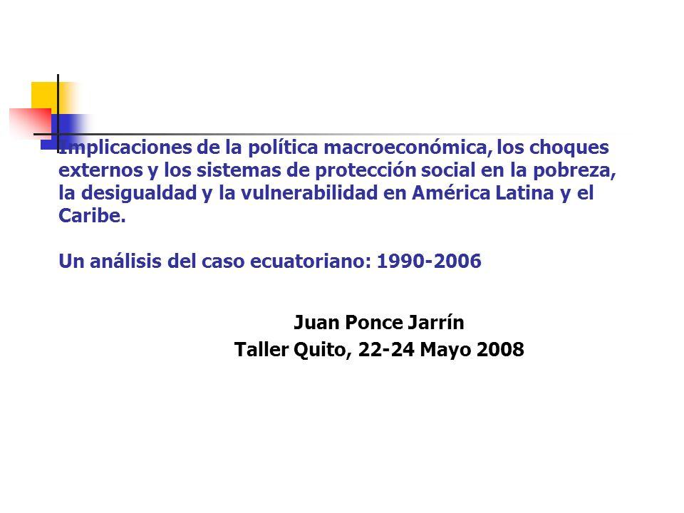 Juan Ponce Jarrín Taller Quito, 22-24 Mayo 2008