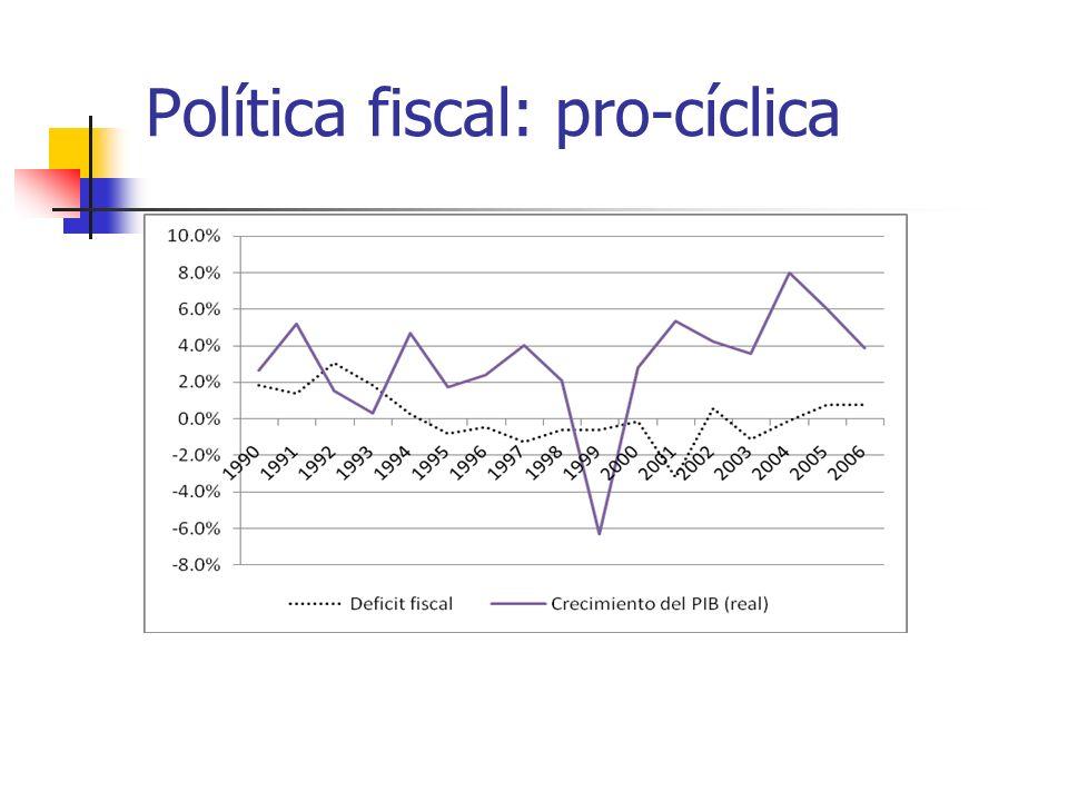 Política fiscal: pro-cíclica