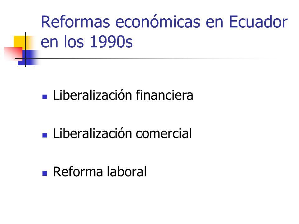 Reformas económicas en Ecuador en los 1990s