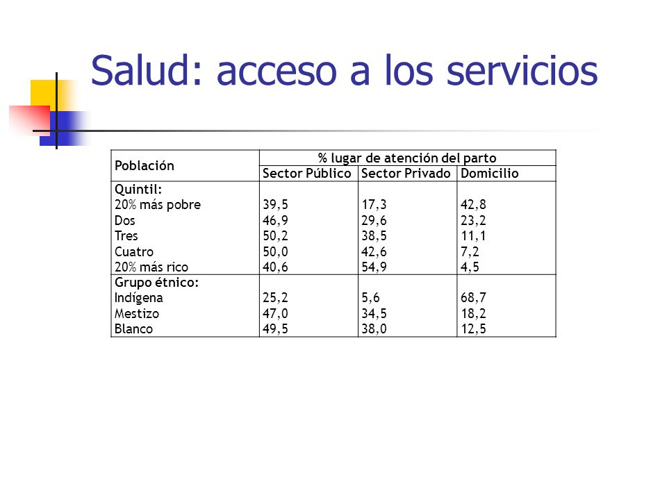 Salud: acceso a los servicios