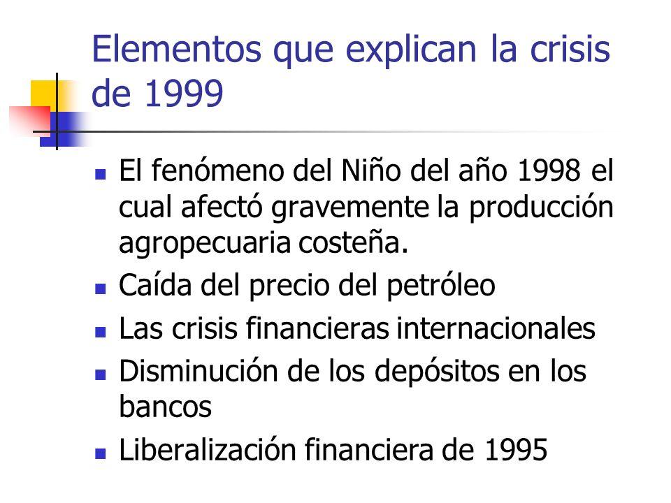 Elementos que explican la crisis de 1999