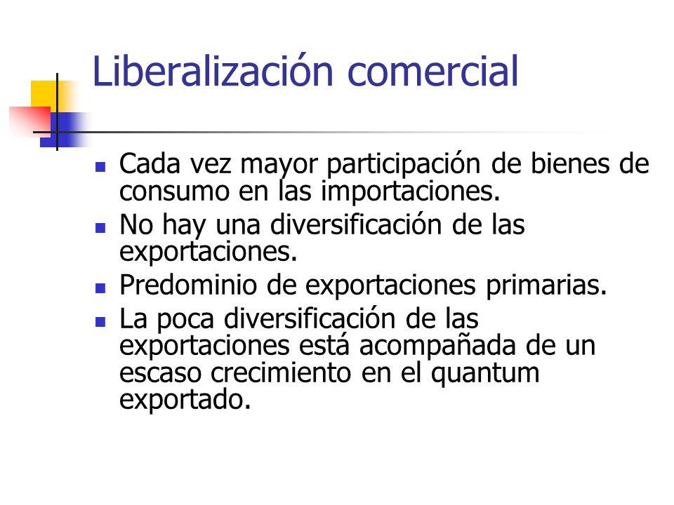 Liberalización comercial
