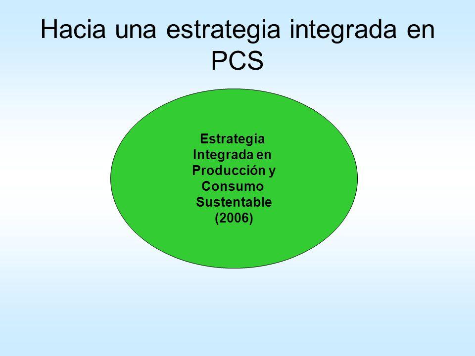 Hacia una estrategia integrada en PCS