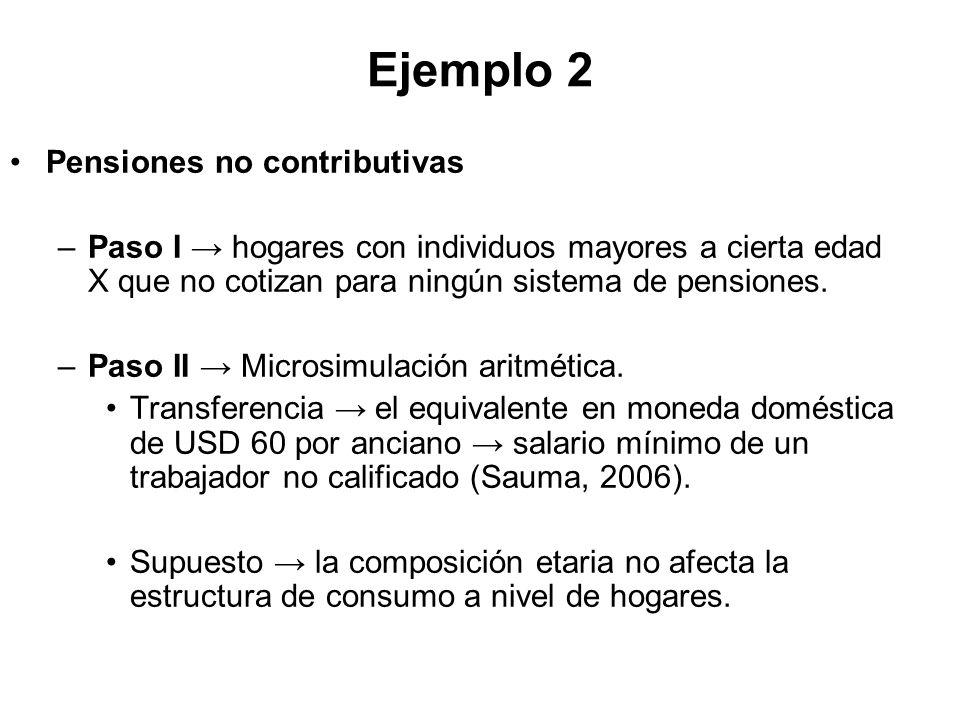 Ejemplo 2 Pensiones no contributivas