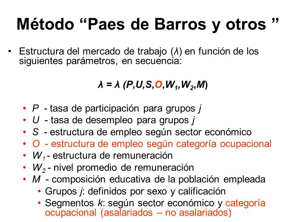 Método Paes de Barros y otros