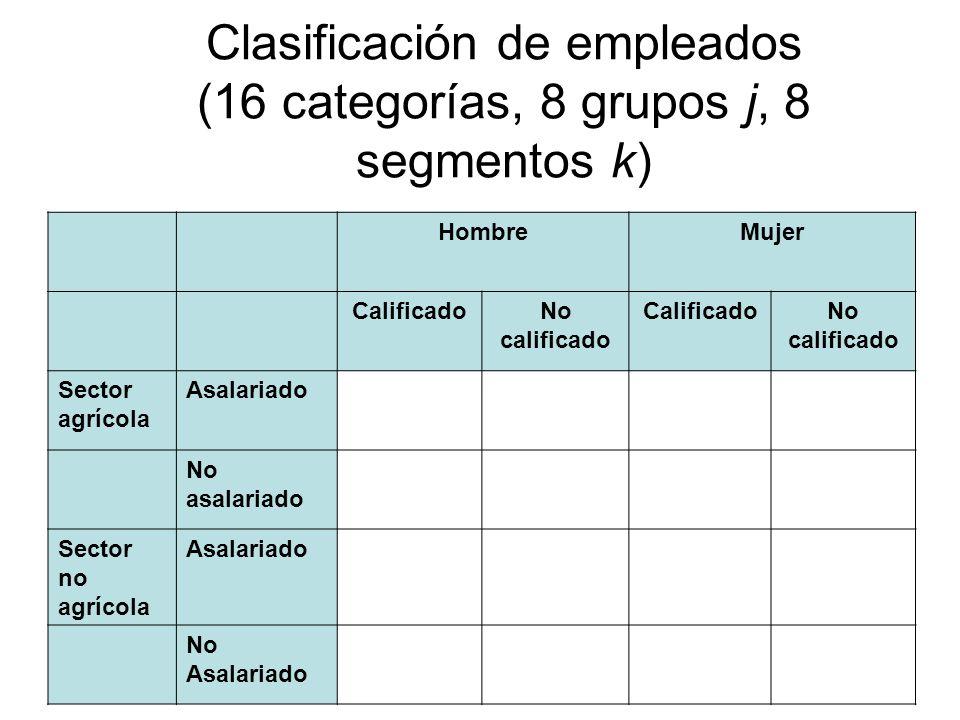 Clasificación de empleados (16 categorías, 8 grupos j, 8 segmentos k)