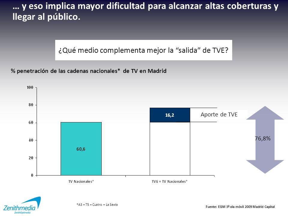 ¿Qué medio complementa mejor la salida de TVE