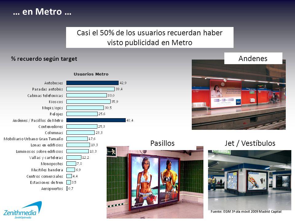 Casi el 50% de los usuarios recuerdan haber visto publicidad en Metro