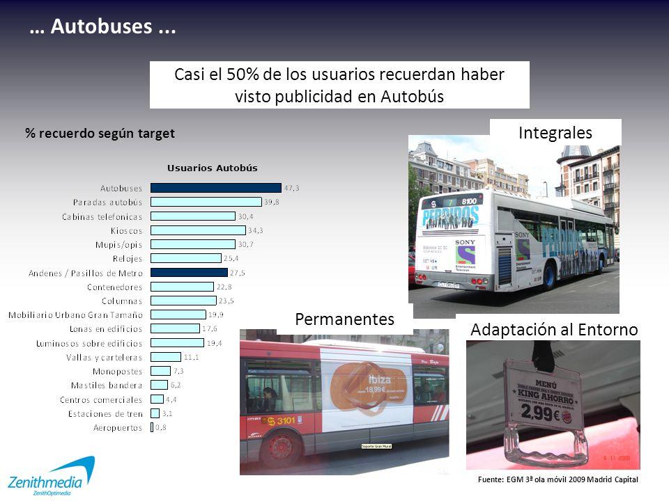 … Autobuses ...Casi el 50% de los usuarios recuerdan haber visto publicidad en Autobús. Integrales.