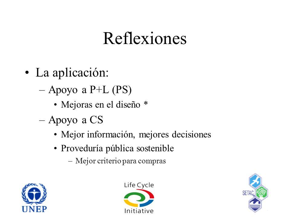 Reflexiones La aplicación: Apoyo a P+L (PS) Apoyo a CS