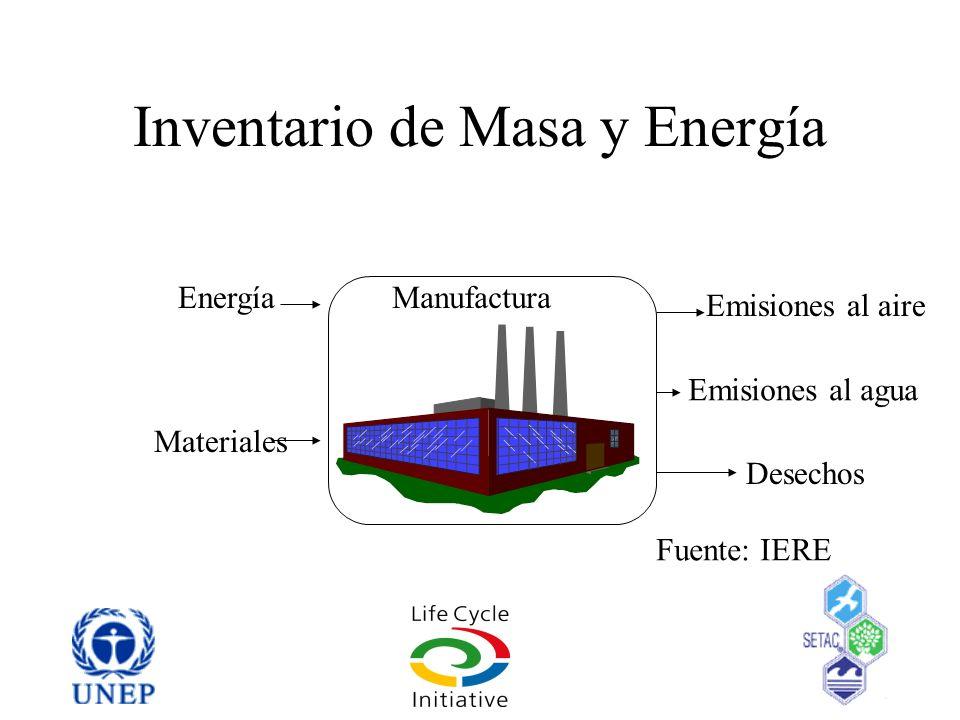 Inventario de Masa y Energía