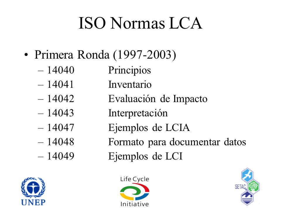 ISO Normas LCA Primera Ronda (1997-2003) 14040 Principios