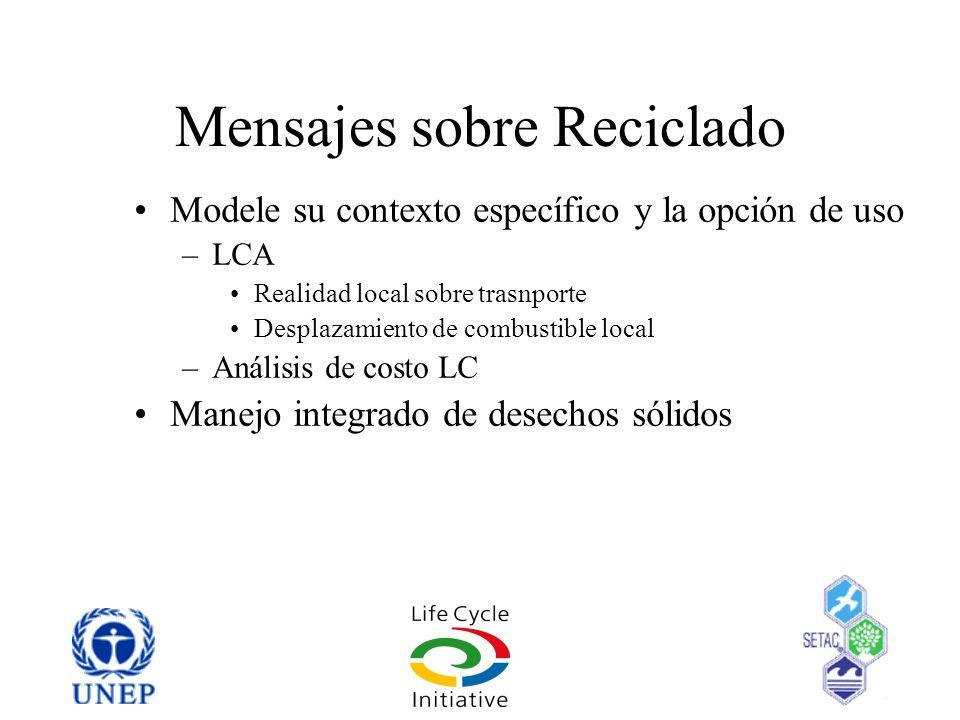 Mensajes sobre Reciclado