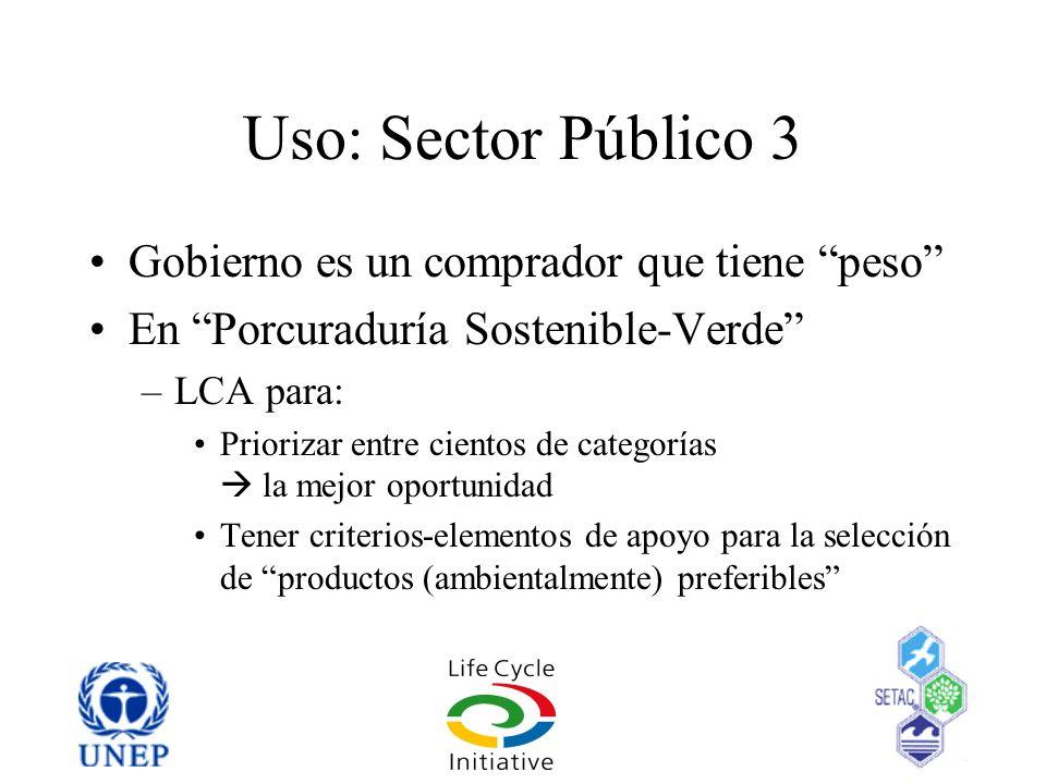 Uso: Sector Público 3 Gobierno es un comprador que tiene peso