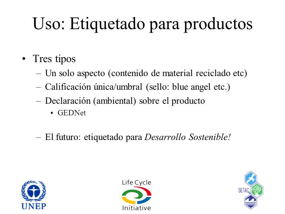 Uso: Etiquetado para productos