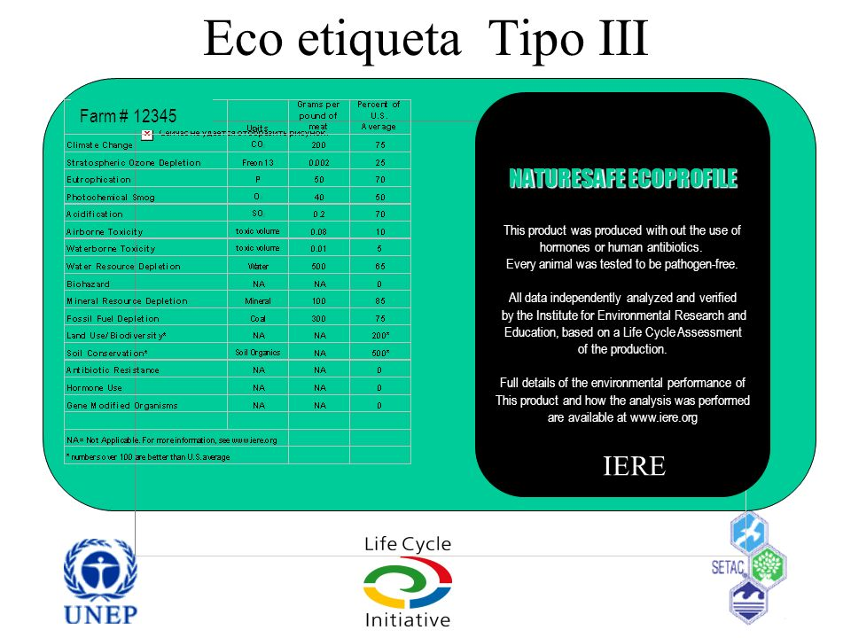 Eco etiqueta Tipo III IERE