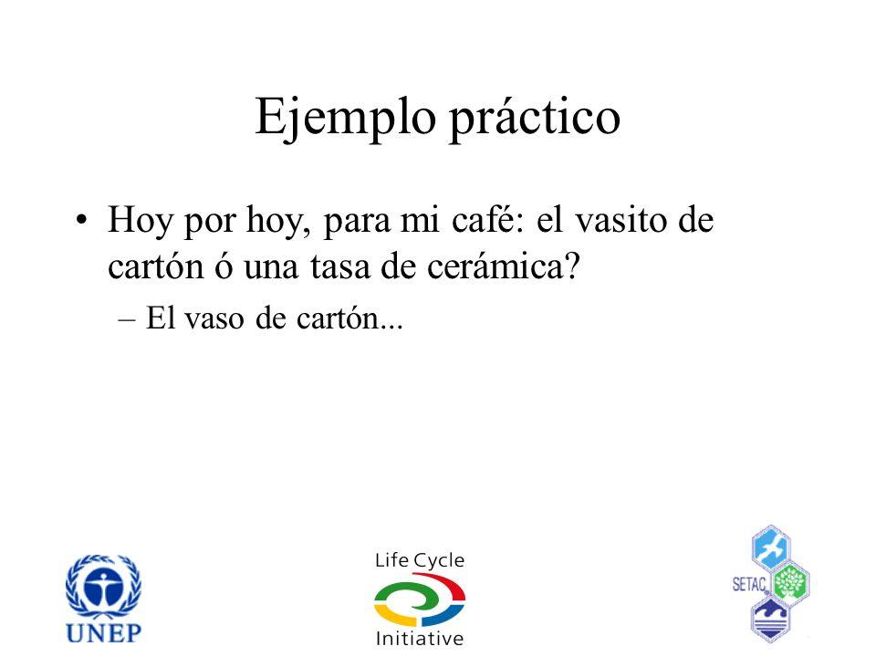 Ejemplo práctico Hoy por hoy, para mi café: el vasito de cartón ó una tasa de cerámica.