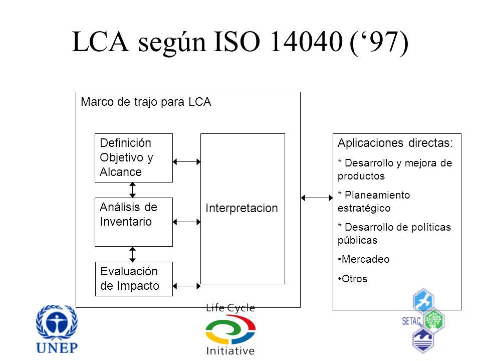 LCA según ISO 14040 ('97) Marco de trajo para LCA