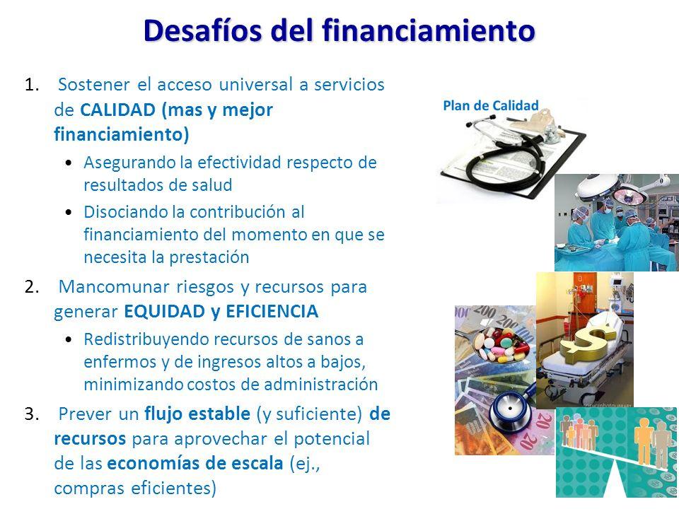 Desafíos del financiamiento