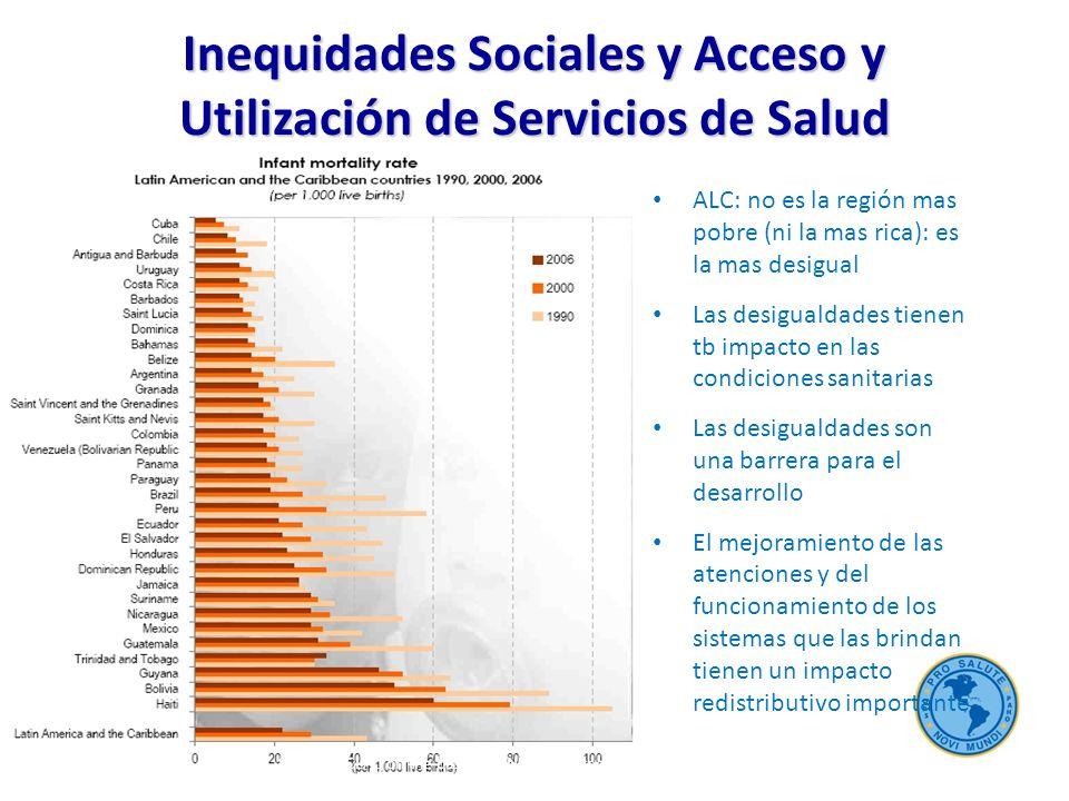 Inequidades Sociales y Acceso y Utilización de Servicios de Salud