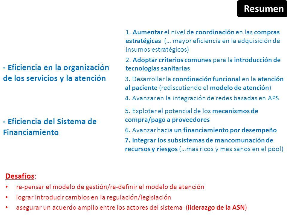 Resumen - Eficiencia en la organización de los servicios y la atención