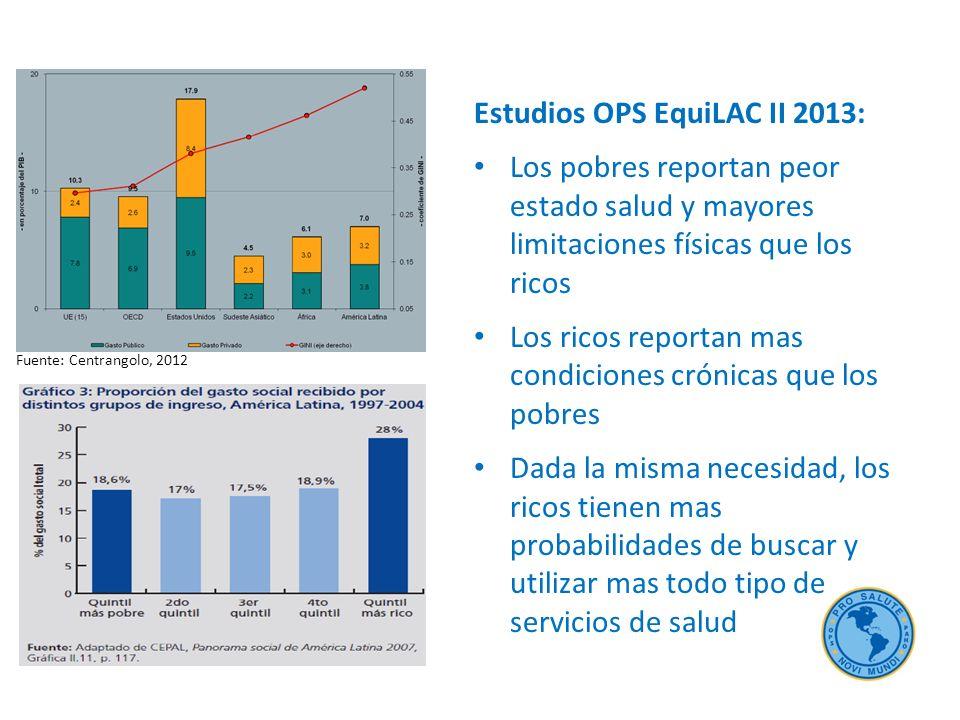 Estudios OPS EquiLAC II 2013: