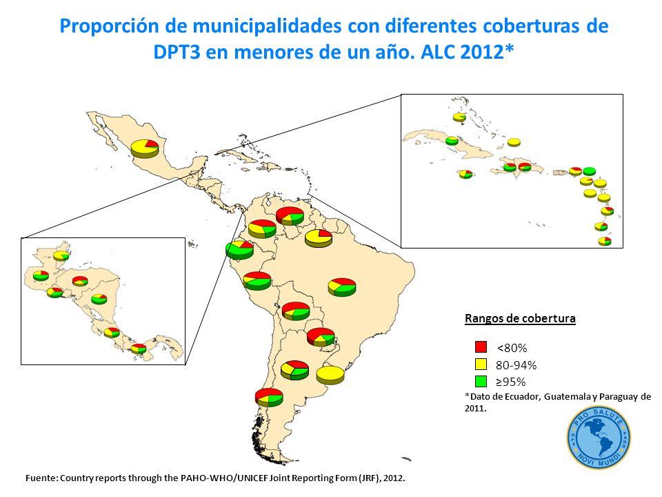 Proporción de municipalidades con diferentes coberturas de DPT3 en menores de un año. ALC 2012*
